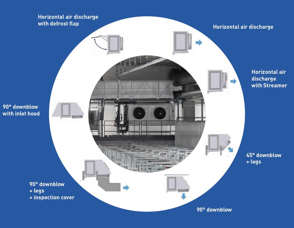CoolLine-höyrystimiin ja -ilmanjäähdyttimiin on saatavilla iso valikoima varusteita, joilla voidaan mm. ohjata ilman puhallussuuntaa tarpeen mukaan ja tehostaa sulatusprosessia.